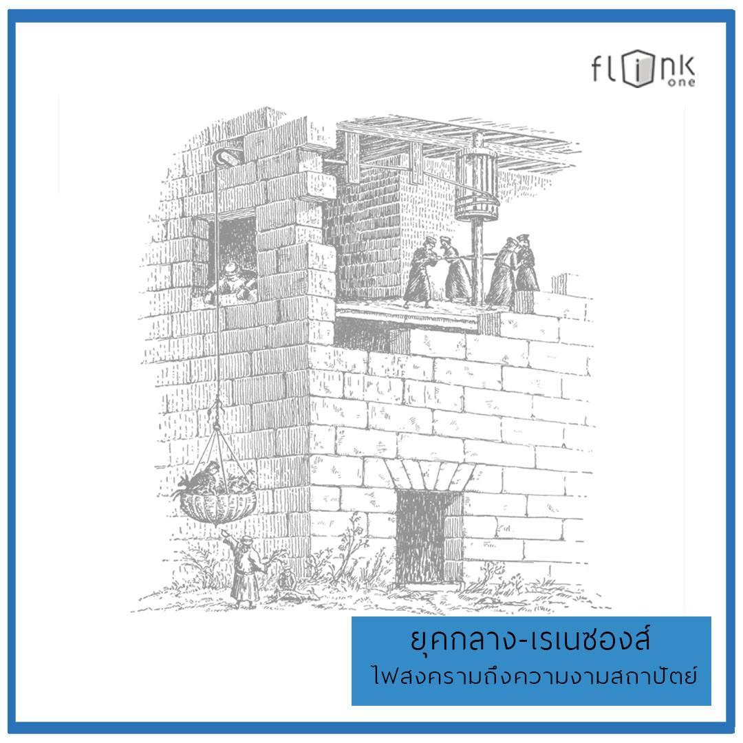 ประวัติศาสตร์ ลิฟต์ อุตสาหกรรม เรื่องราว